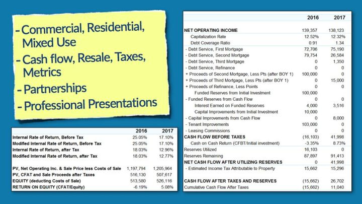 Real Estate Investment Analysis, Professional Edition